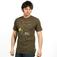 Compilation Introducing Shirt (Olive)
